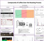 Compounds of Coffee Over the Roasting Process by Alex Jaspering