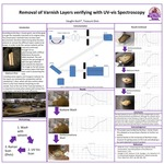 Removal of Varnish Layers verifying with UV-vis Spectroscopy