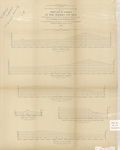 Explorations and surveys for a rail road route from the Mississippi River to the Pacific Ocean 1853 sheet 1