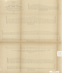Explorations and surveys for a rail road route from the Mississippi River to the Pacific Ocean 1853 sheet 2