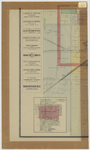 Map of Oskaloosa by C. R. Allen 1891 sheet 5