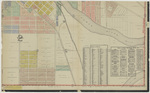 Map of the City of Waterloo by Iowa Publ. 1908 sheet 8