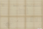 Explorations and surveys for a rail road route from the Mississippi River to the Pacific Ocean 1853-4 general profile